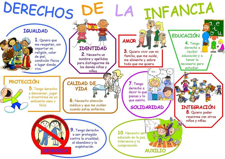 Recursos tic tac actividades culturales 1 intrnivel d a de los derechos de los ni os - Grado superior de jardin de infancia ...