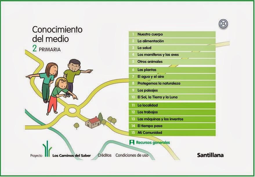 RECURSOS TIC-TAC - Conocimiento del medio - 1º Internivel - Segundo ...